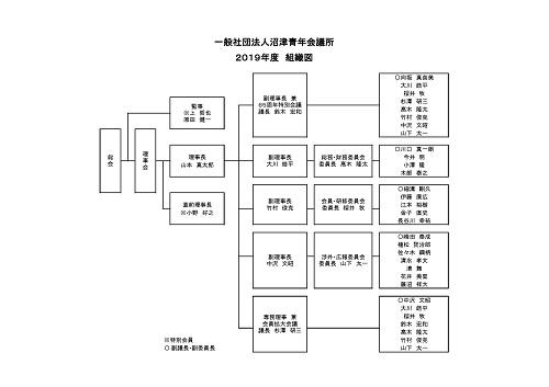 組織図-001 (1)